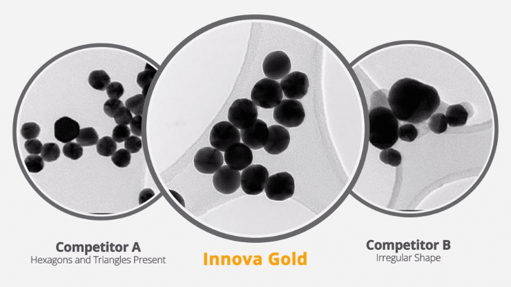 Innova InnovaCoat Gold Video Storyboard 21